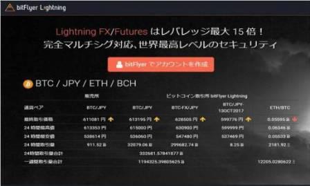 bitflyer-use3